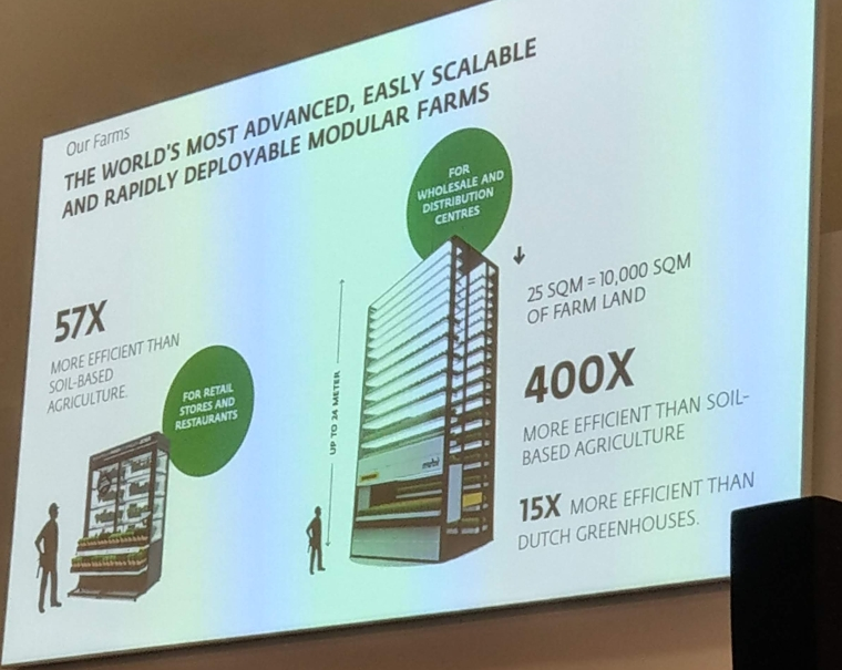 InFarm concepts of modular farms for retail and wholesale